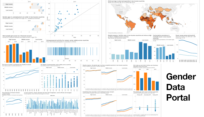 gender-data-portal-blog-header